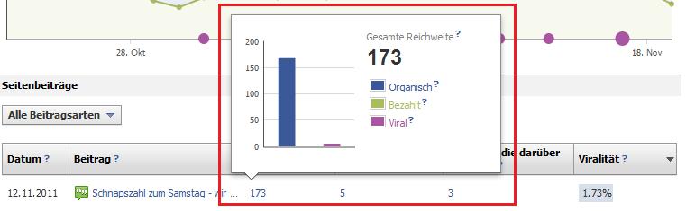 Facebook Fanpage Statistiken - Reichweite Details