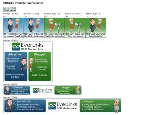 Everlinks Partnerprogramm