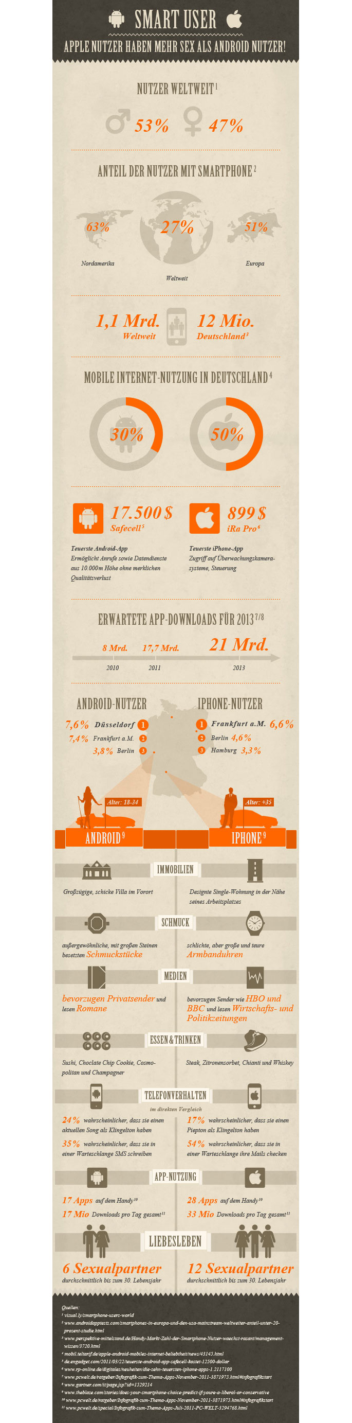 iphone vs android infografik