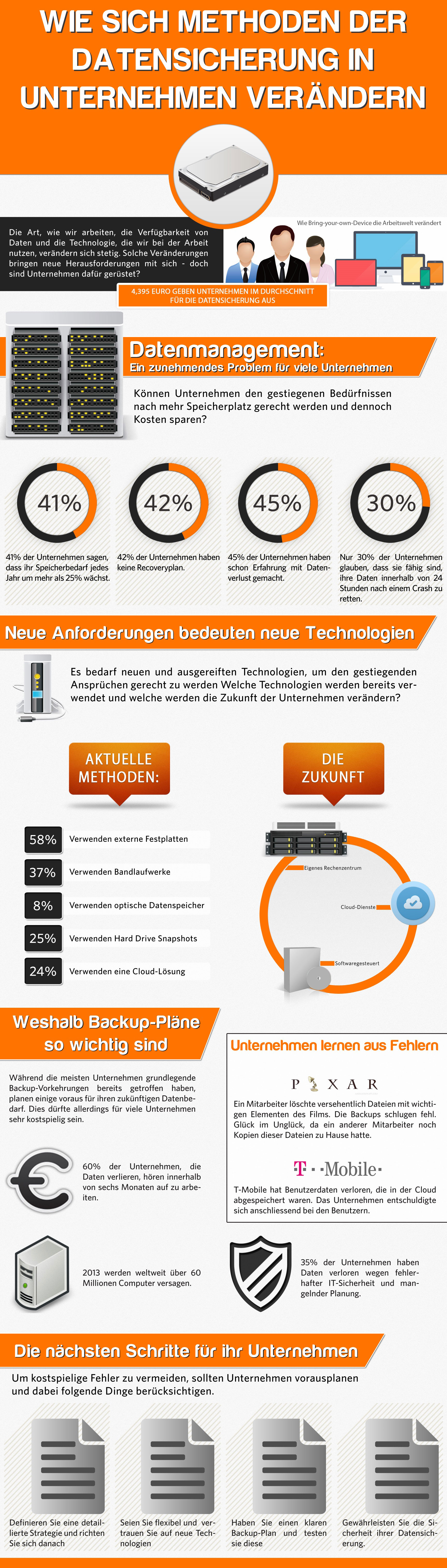 Backup_Infografik