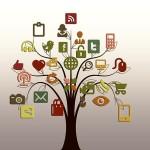 Digitalisierung und Wirtschaft