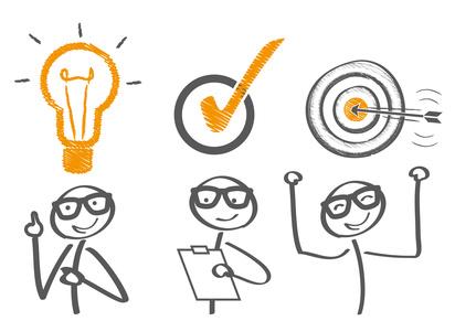 Idee Planung Erfolg