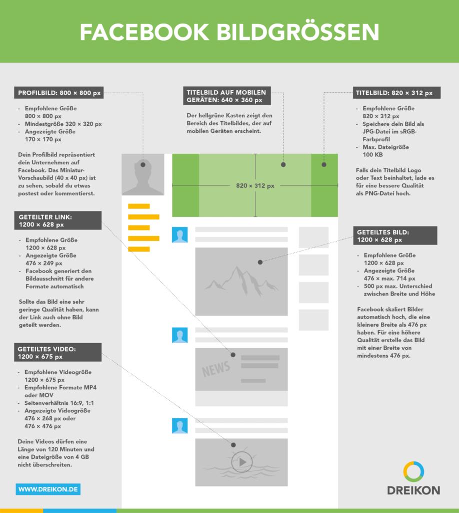 dreikon-infografik-2018